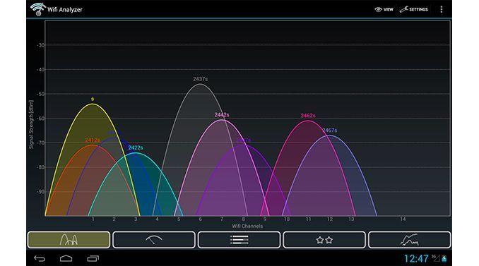 redes cableadas y wifi