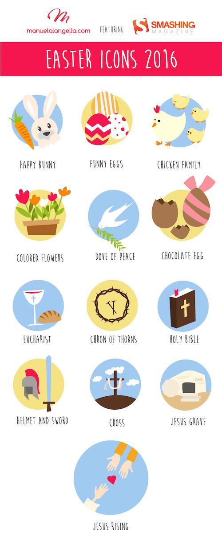 Una vista previa de lo fácil que es personalizar los íconos.