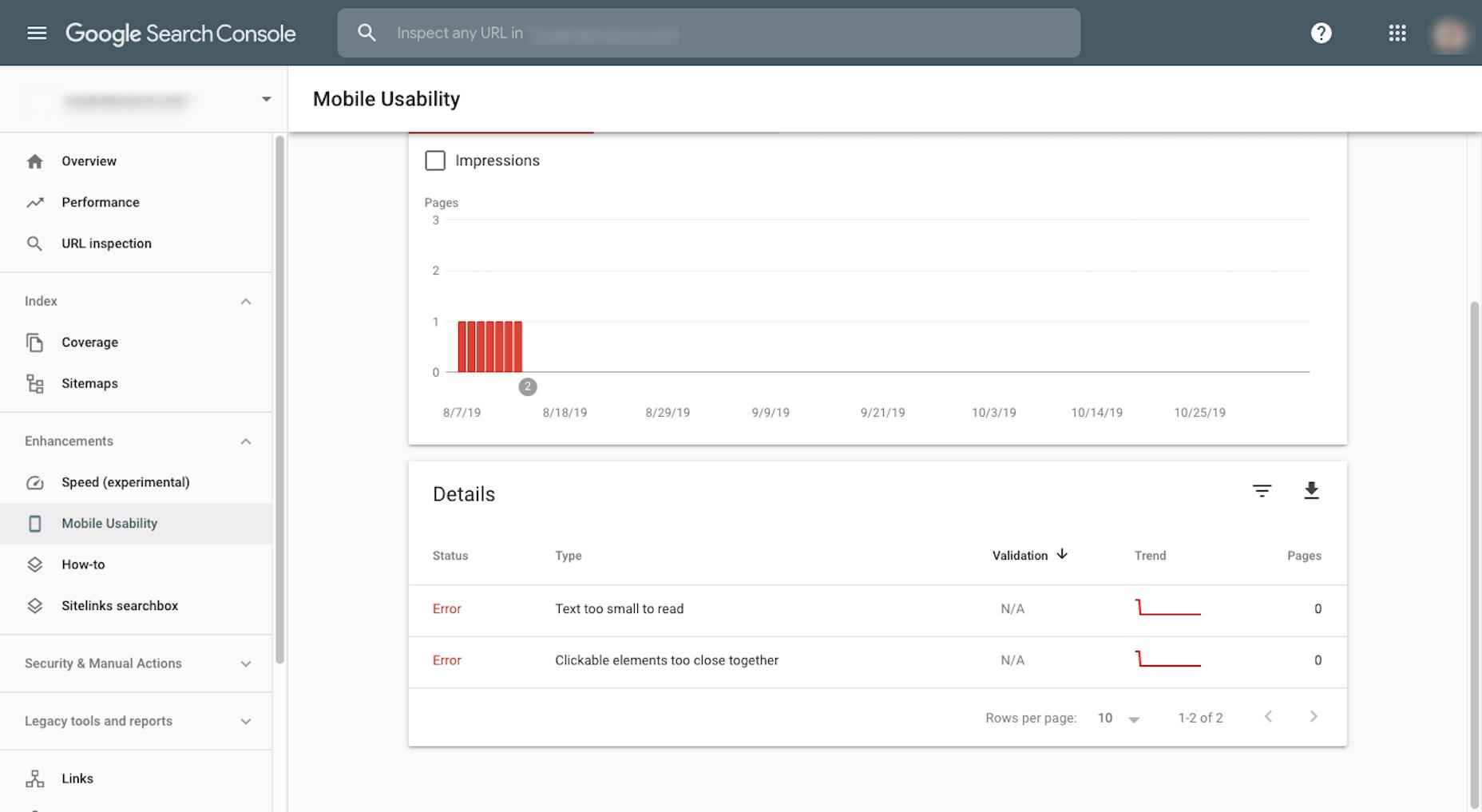 Panel de la consola de búsqueda de Google
