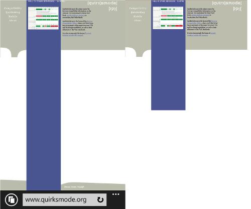 Nokia Lumia (izquierda), emulación IE (derecha)
