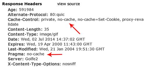 Seguimiento de la interfaz de usuario con CSS