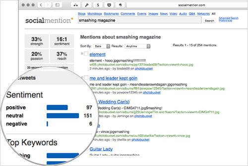 Herramientas como SocialMention te ayudan a recopilar datos sobre cómo se percibe la marca.