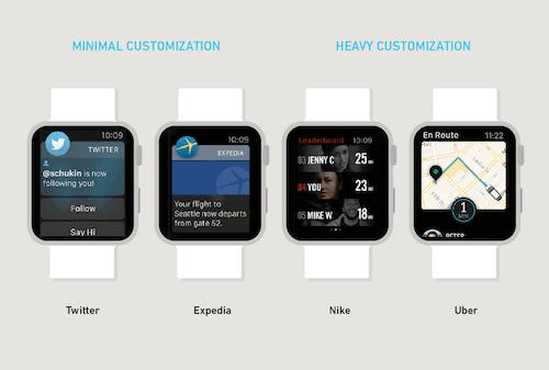 Aplicaciones de Twitter y Expedia frente a Nike y Uber
