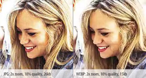 Diferencia en la calidad ampliada entre JPEG y WebP