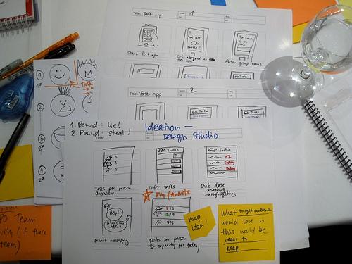 El método de estudio de diseño es popular para el diseño colaborativo.