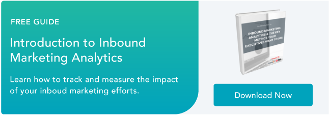 análisis de inbound marketing