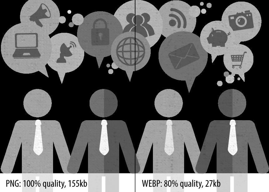 webp Diferencia en la calidad de la textura