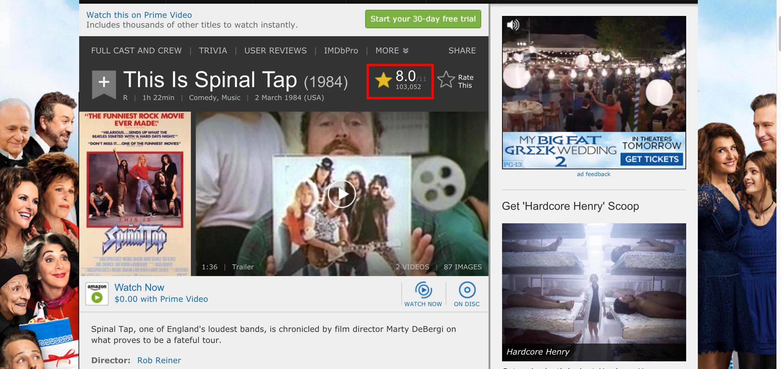 Internet-huevos-de-pascua-imdb-spinal-tap
